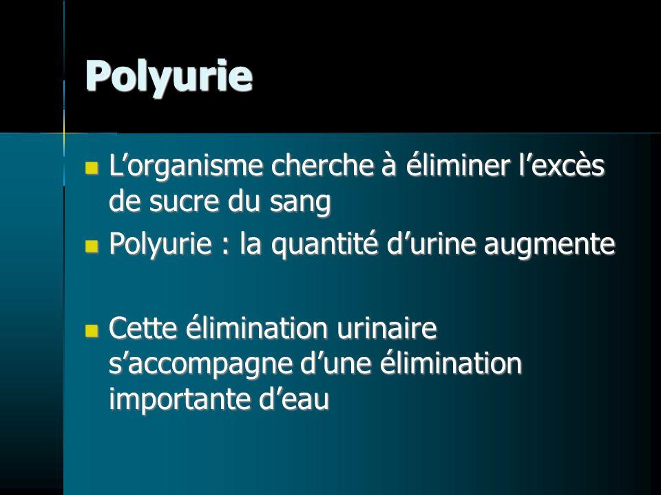Polyurie Lorganisme cherche à éliminer lexcès de sucre du sang Lorganisme cherche à éliminer lexcès de sucre du sang Polyurie : la quantité durine aug