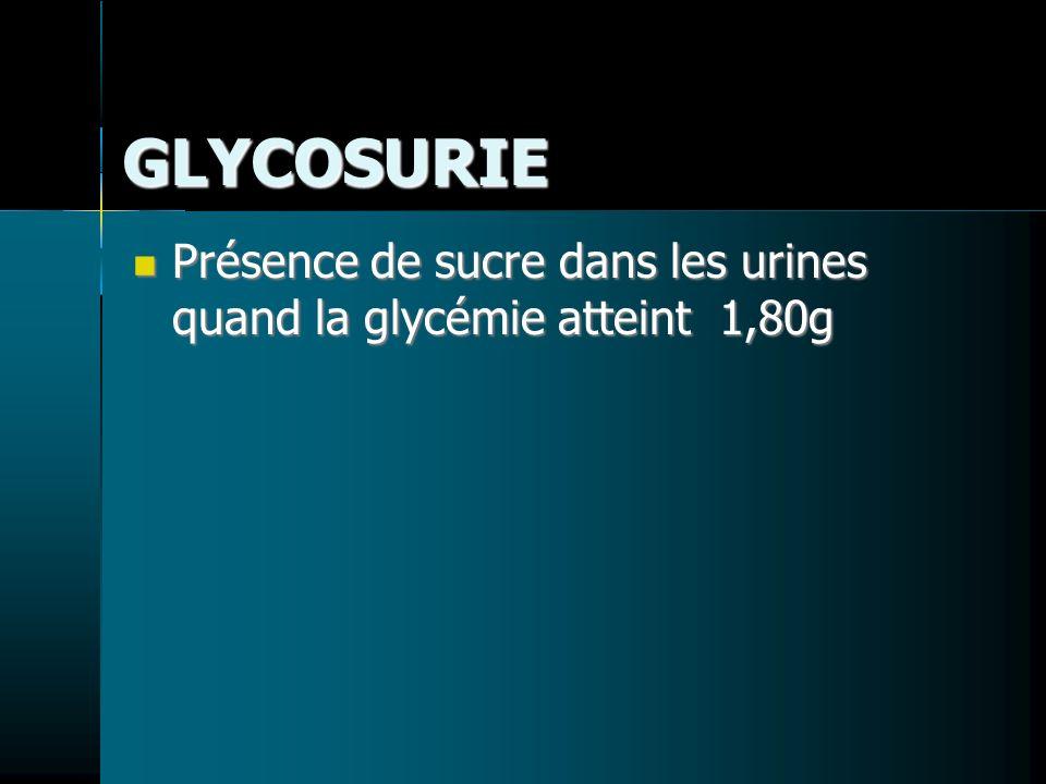 GLYCOSURIE Présence de sucre dans les urines quand la glycémie atteint 1,80g Présence de sucre dans les urines quand la glycémie atteint 1,80g