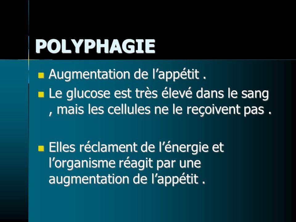 POLYPHAGIE Augmentation de lappétit.Augmentation de lappétit.