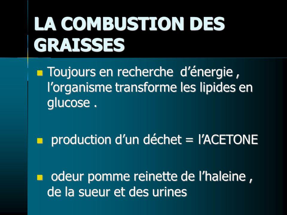 LA COMBUSTION DES GRAISSES Toujours en recherche dénergie, lorganisme transforme les lipides en glucose. Toujours en recherche dénergie, lorganisme tr