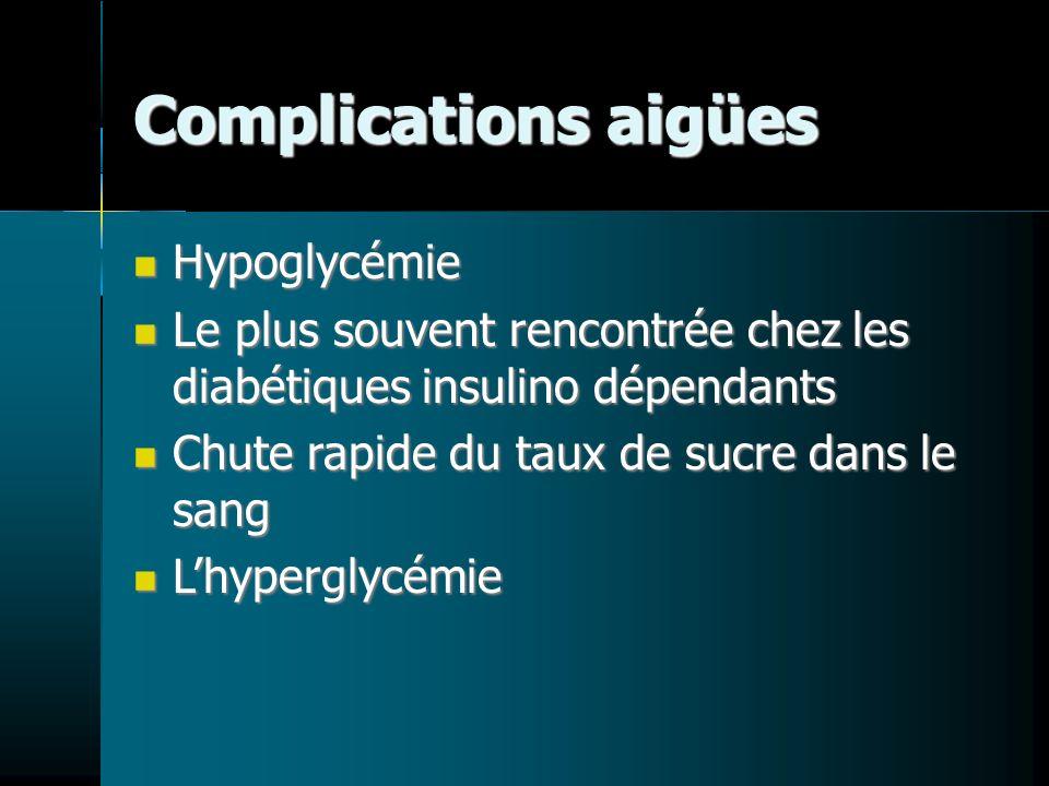 Complications aigües Hypoglycémie Hypoglycémie Le plus souvent rencontrée chez les diabétiques insulino dépendants Le plus souvent rencontrée chez les diabétiques insulino dépendants Chute rapide du taux de sucre dans le sang Chute rapide du taux de sucre dans le sang Lhyperglycémie Lhyperglycémie