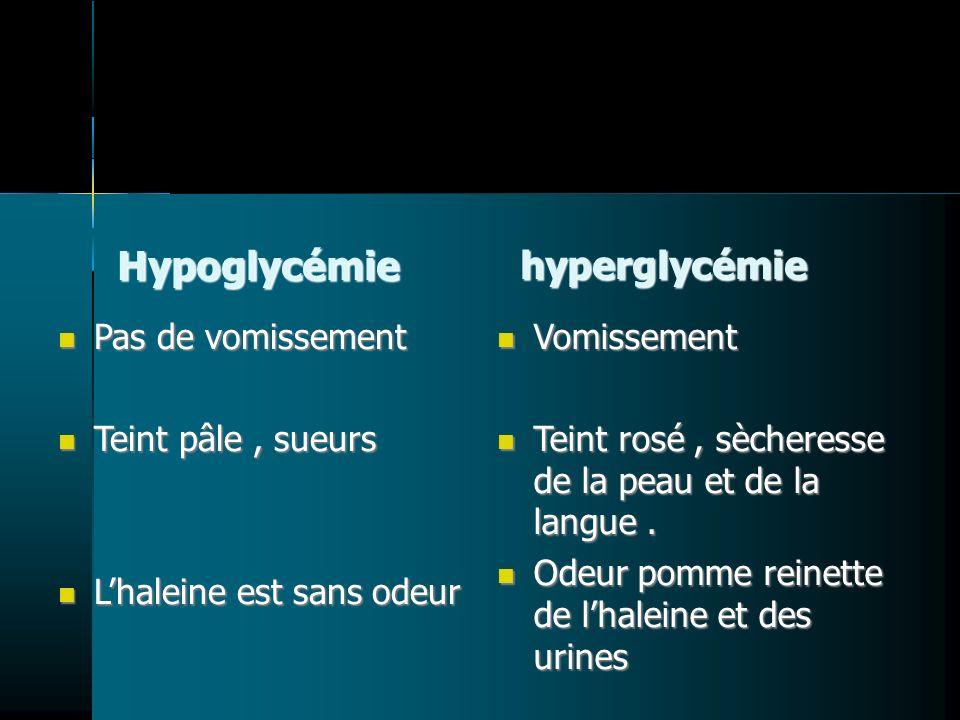 Hypoglycémie hyperglycémie Pas de vomissement Pas de vomissement Teint pâle, sueurs Teint pâle, sueurs Lhaleine est sans odeur Lhaleine est sans odeur