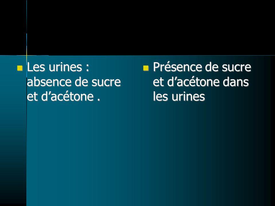 Les urines : absence de sucre et dacétone.Les urines : absence de sucre et dacétone.