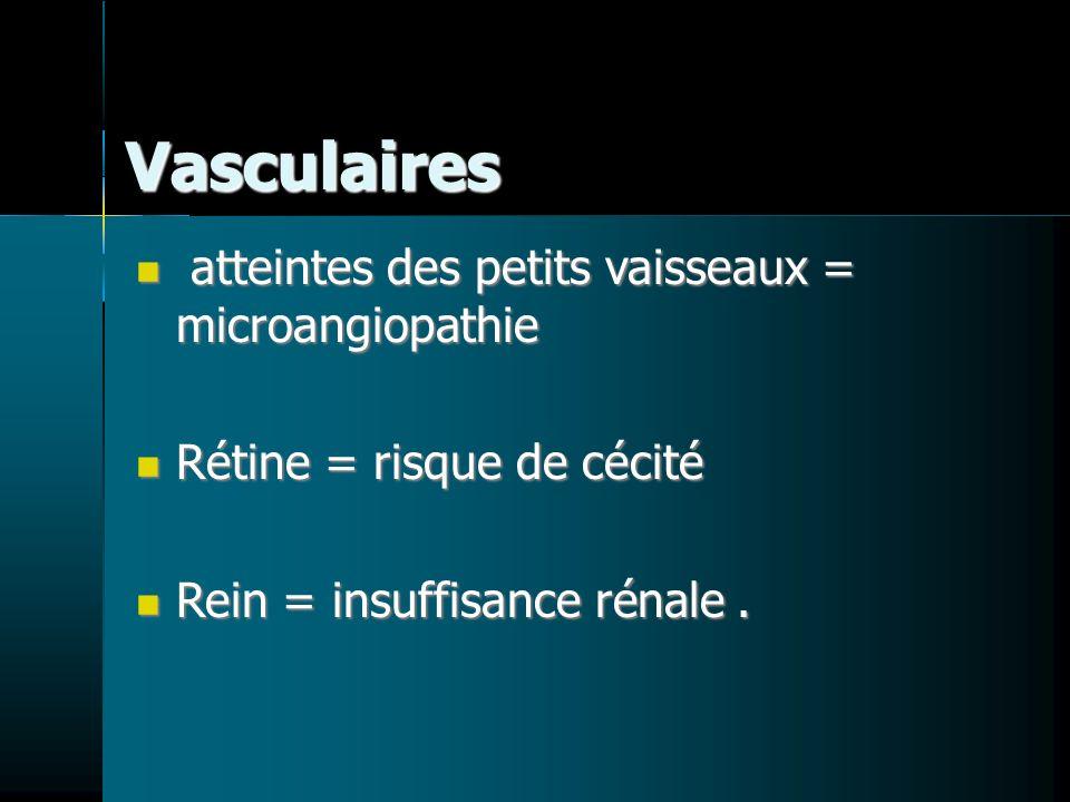 Vasculaires atteintes des petits vaisseaux = microangiopathie atteintes des petits vaisseaux = microangiopathie Rétine = risque de cécité Rétine = risque de cécité Rein = insuffisance rénale.