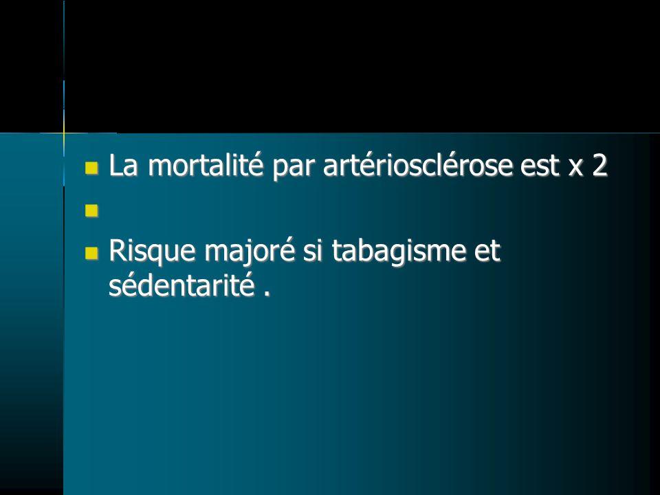 La mortalité par artériosclérose est x 2 La mortalité par artériosclérose est x 2 Risque majoré si tabagisme et sédentarité. Risque majoré si tabagism