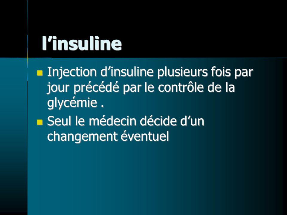 linsuline Injection dinsuline plusieurs fois par jour précédé par le contrôle de la glycémie.