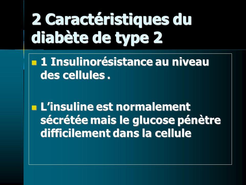 2 Caractéristiques du diabète de type 2 1 Insulinorésistance au niveau des cellules. Linsuline est normalement sécrétée mais le glucose pénètre diffic