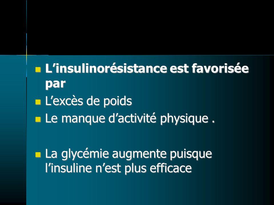 Linsulinorésistance est favorisée par Linsulinorésistance est favorisée par Lexcès de poids Lexcès de poids Le manque dactivité physique. Le manque da