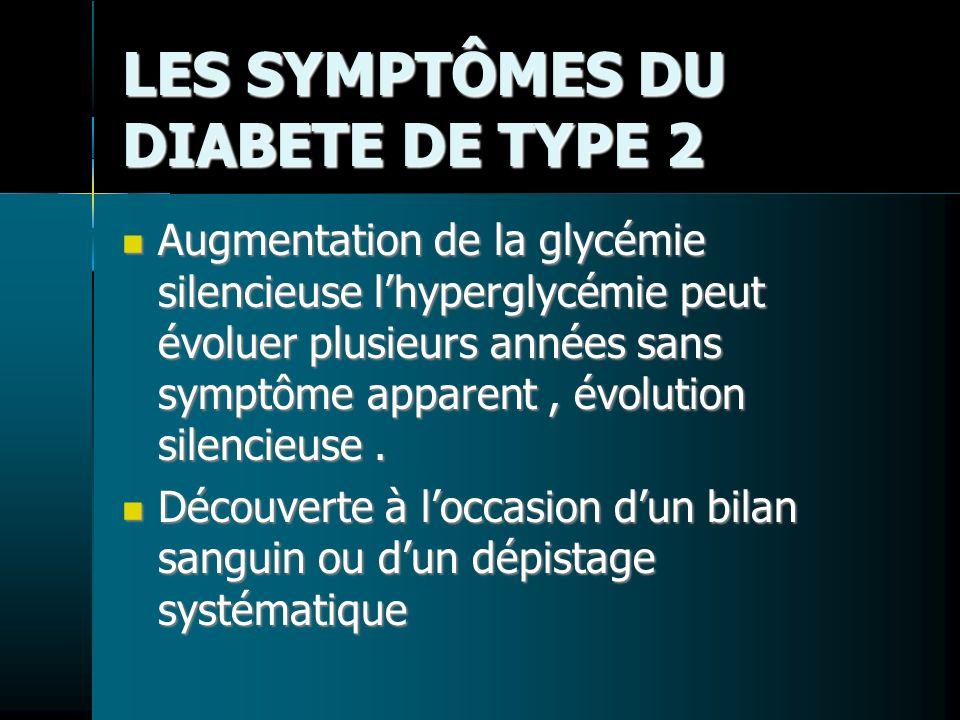LES SYMPTÔMES DU DIABETE DE TYPE 2 Augmentation de la glycémie silencieuse lhyperglycémie peut évoluer plusieurs années sans symptôme apparent, évolution silencieuse.