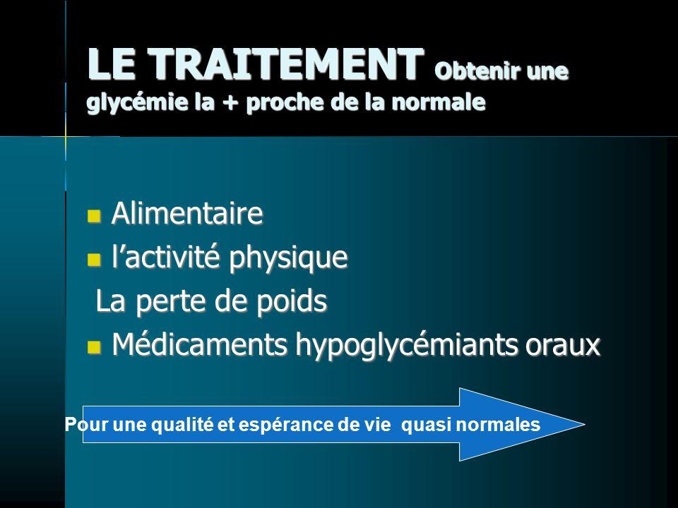 LE TRAITEMENT Obtenir une glycémie la + proche de la normale Alimentaire Alimentaire lactivité physique lactivité physique La perte de poids La perte