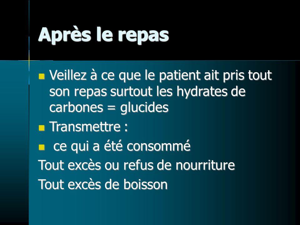 Après le repas Veillez à ce que le patient ait pris tout son repas surtout les hydrates de carbones = glucides Veillez à ce que le patient ait pris to