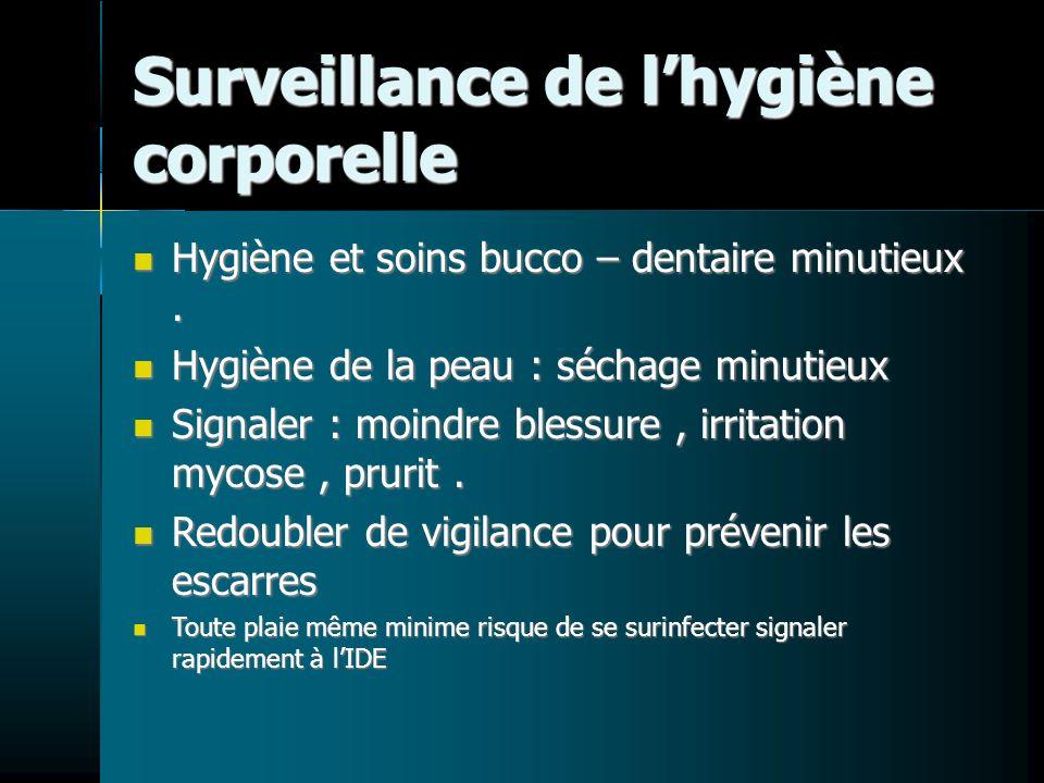 Surveillance de lhygiène corporelle Hygiène et soins bucco – dentaire minutieux.