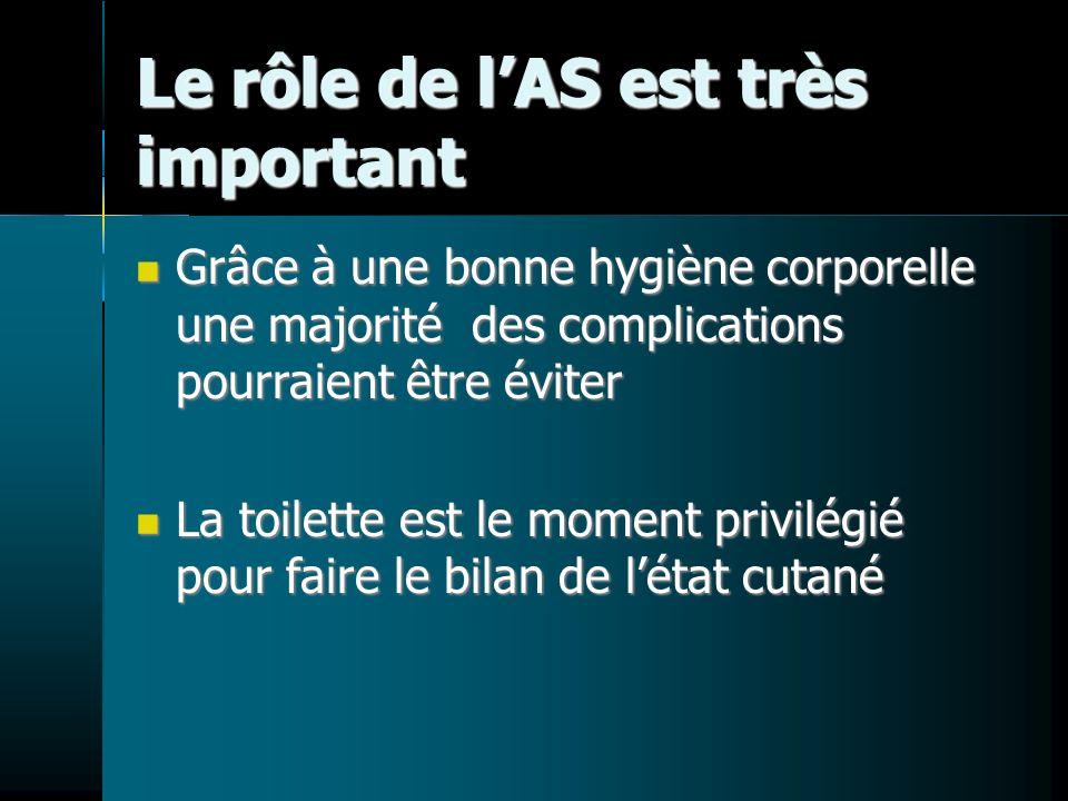 Le rôle de lAS est très important Grâce à une bonne hygiène corporelle une majorité des complications pourraient être éviter Grâce à une bonne hygiène