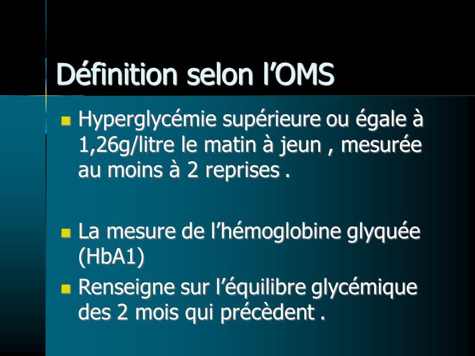 Définition selon lOMS Hyperglycémie supérieure ou égale à 1,26g/litre le matin à jeun, mesurée au moins à 2 reprises.