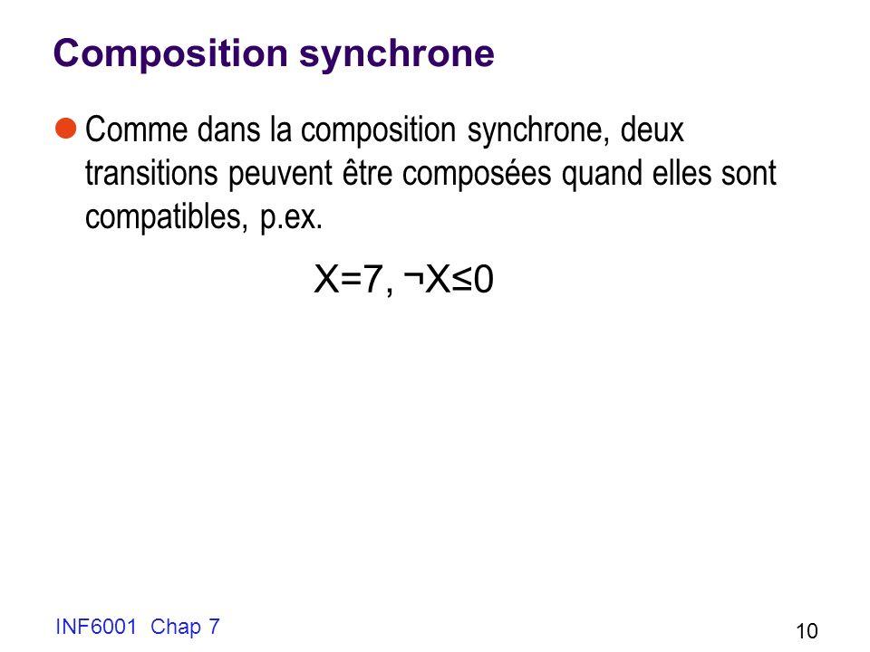 Composition synchrone Comme dans la composition synchrone, deux transitions peuvent être composées quand elles sont compatibles, p.ex. INF6001 Chap 7