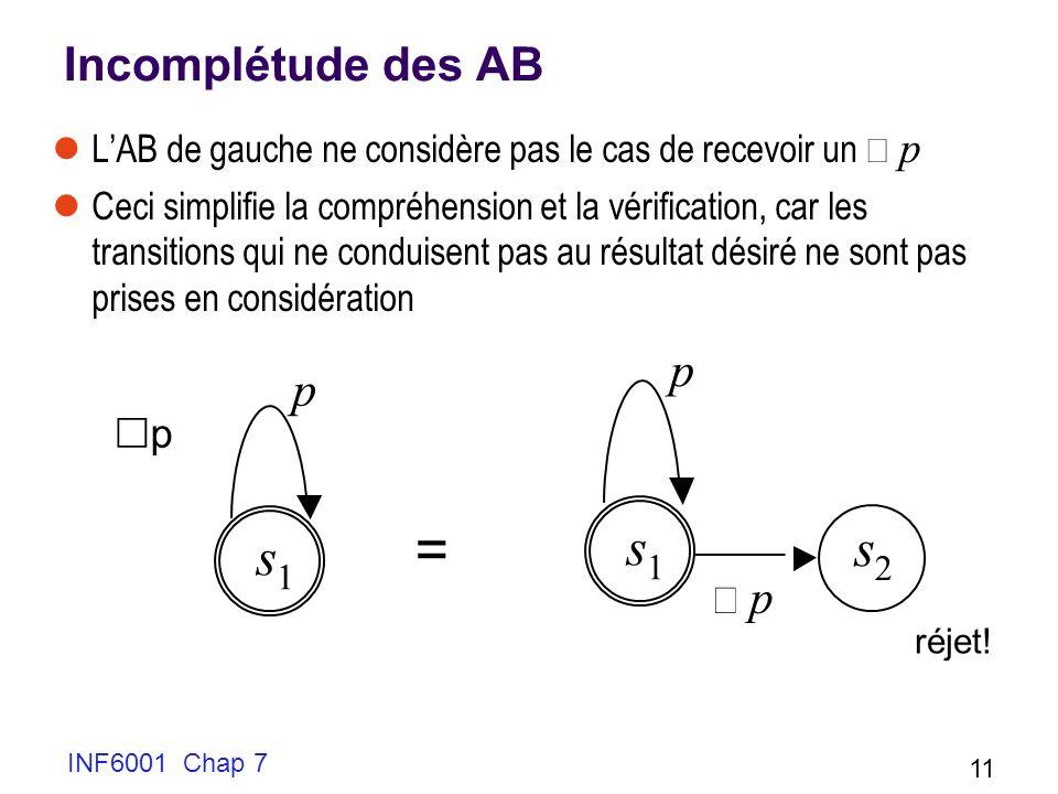 INF6001 Chap 7 11 Incomplétude des AB LAB de gauche ne considère pas le cas de recevoir un p Ceci simplifie la compréhension et la vérification, car les transitions qui ne conduisent pas au résultat désiré ne sont pas prises en considération s 1 p s 1 p s 2 p = p réjet!