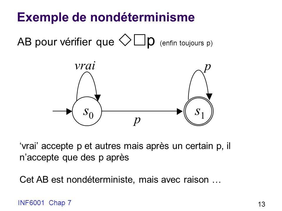 INF6001 Chap 7 13 Exemple de nondéterminisme AB pour vérifier que p (enfin toujours p) vrai accepte p et autres mais après un certain p, il naccepte que des p après Cet AB est nondéterministe, mais avec raison … s 0 s 1 vrai p p