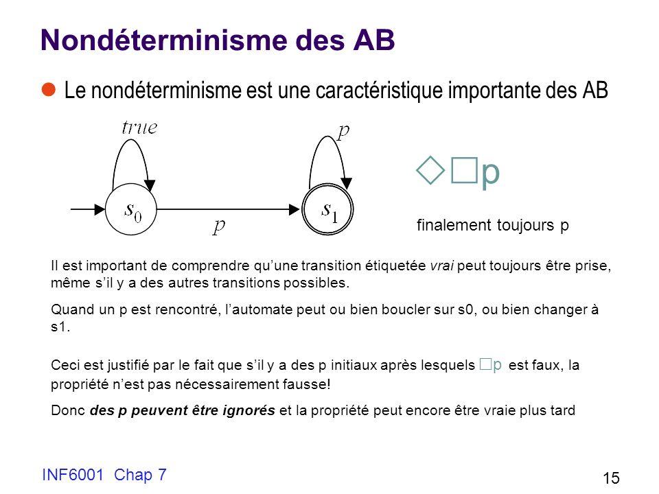 INF6001 Chap 7 15 Nondéterminisme des AB Le nondéterminisme est une caractéristique importante des AB p Il est important de comprendre quune transitio
