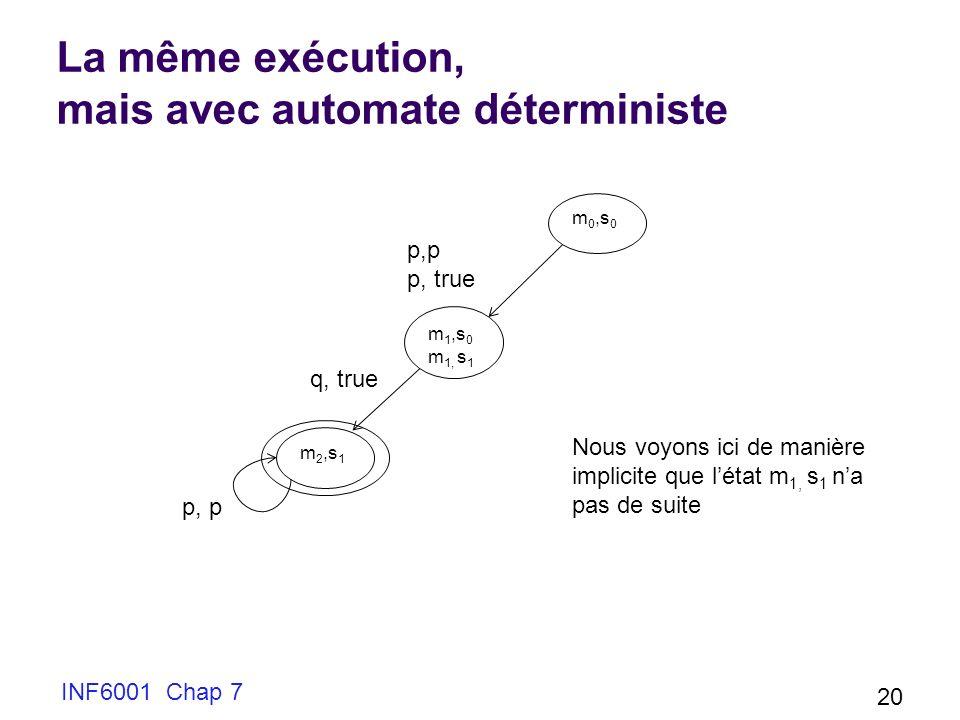 La même exécution, mais avec automate déterministe INF6001 Chap 7 20 m 0,s 0 m 1,s 0 m 1, s 1 p,p p, true m 2,s 1 q, true p, p Nous voyons ici de manière implicite que létat m 1, s 1 na pas de suite