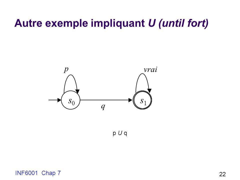 INF6001 Chap 7 22 Autre exemple impliquant U (until fort) s 0 s 1 p q vrai p U q