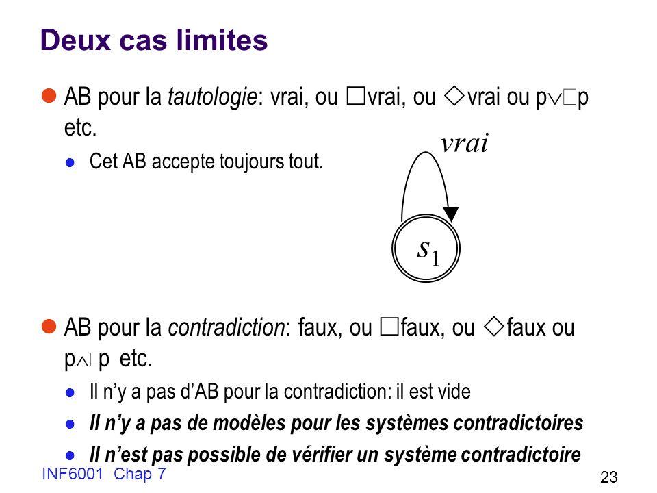 Deux cas limites AB pour la tautologie : vrai, ou vrai, ou vrai ou p p etc.