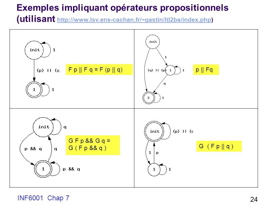 Exemples impliquant opérateurs propositionnels (utilisant http://www.lsv.ens-cachan.fr/~gastin/ltl2ba/index.php) http://www.lsv.ens-cachan.fr/~gastin/ltl2ba/index.php INF6001 Chap 7 24 F p || F q = F (p || q) p || Fq G F p && G q = G ( F p && q ) G ( F p || q )