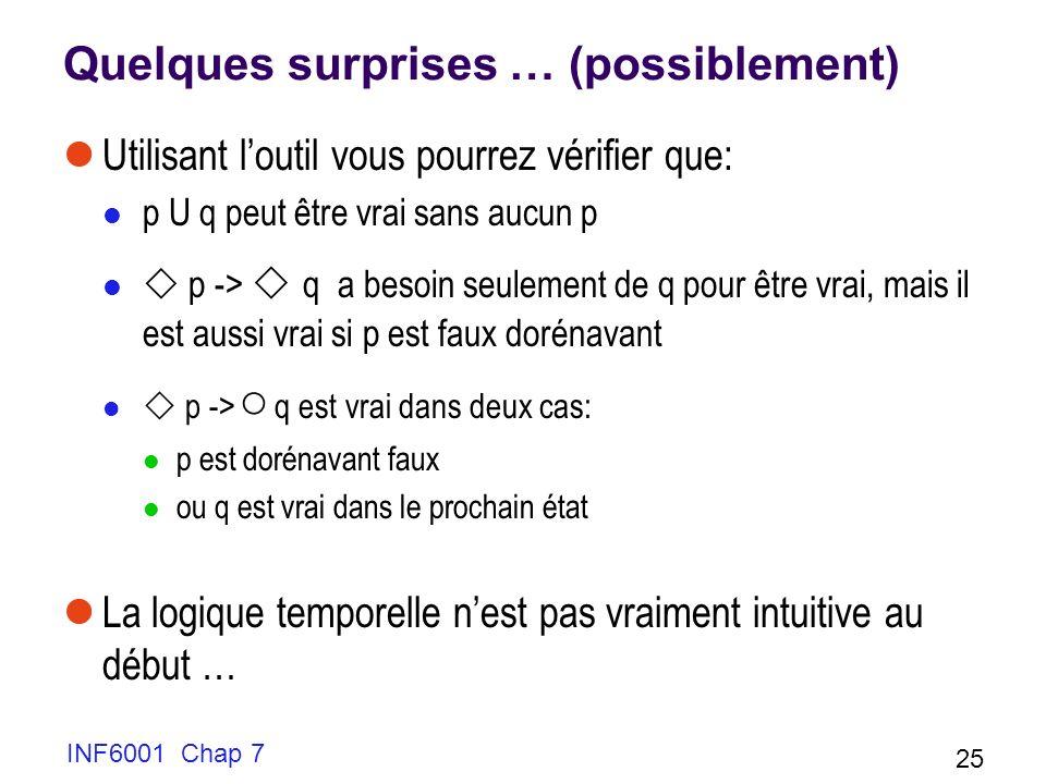 Quelques surprises … (possiblement) Utilisant loutil vous pourrez vérifier que: p U q peut être vrai sans aucun p p -> q a besoin seulement de q pour être vrai, mais il est aussi vrai si p est faux dorénavant p -> q est vrai dans deux cas: p est dorénavant faux ou q est vrai dans le prochain état La logique temporelle nest pas vraiment intuitive au début … INF6001 Chap 7 25