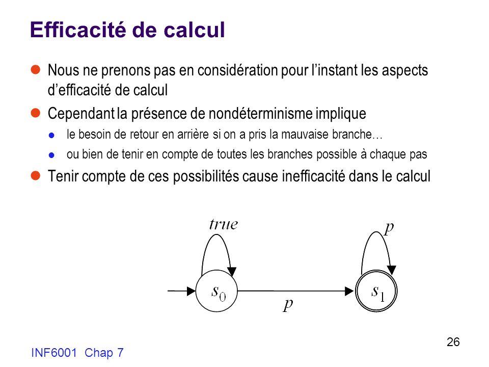 INF6001 Chap 7 26 Efficacité de calcul Nous ne prenons pas en considération pour linstant les aspects defficacité de calcul Cependant la présence de n