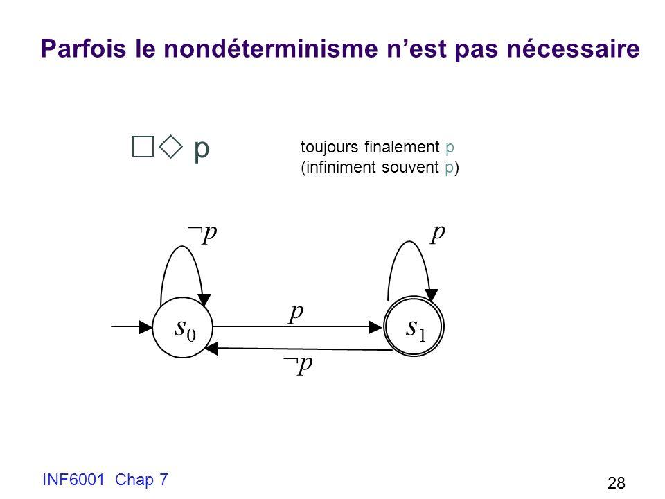 INF6001 Chap 7 28 Parfois le nondéterminisme nest pas nécessaire s 0 s 1 ¬p p p toujours finalement p (infiniment souvent p) ¬p p