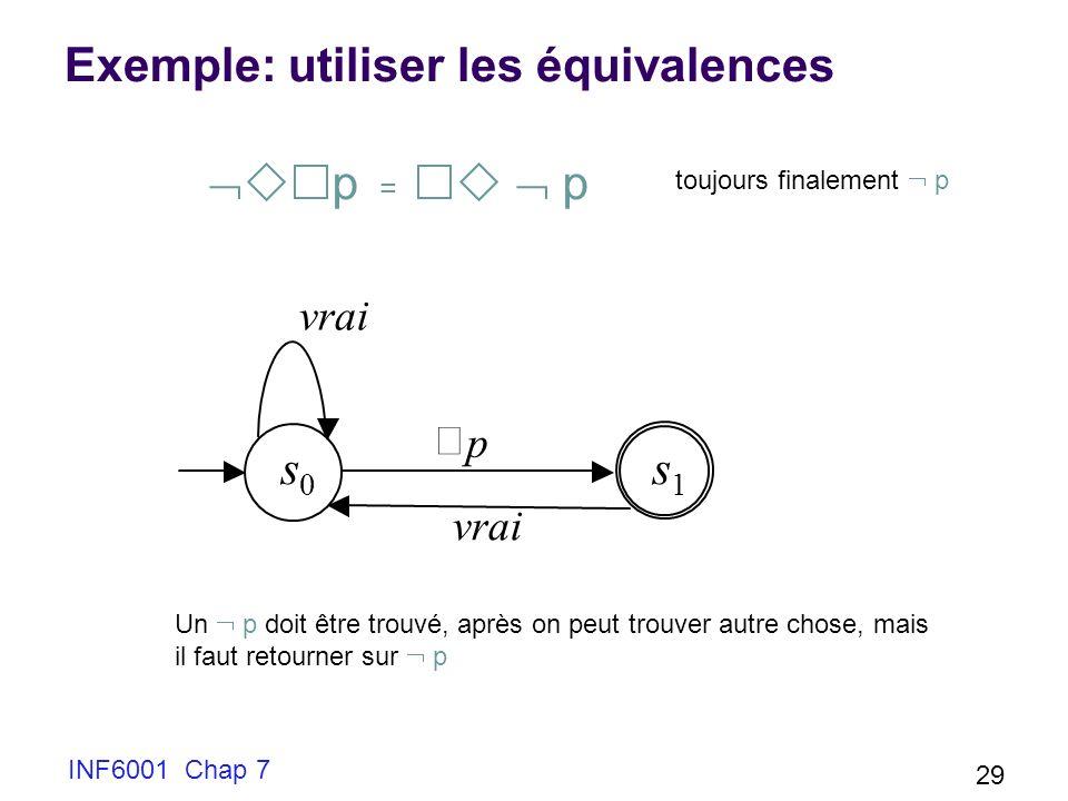 INF6001 Chap 7 29 Exemple: utiliser les équivalences p = p Un p doit être trouvé, après on peut trouver autre chose, mais il faut retourner sur p s 0 s 1 vrai p toujours finalement p