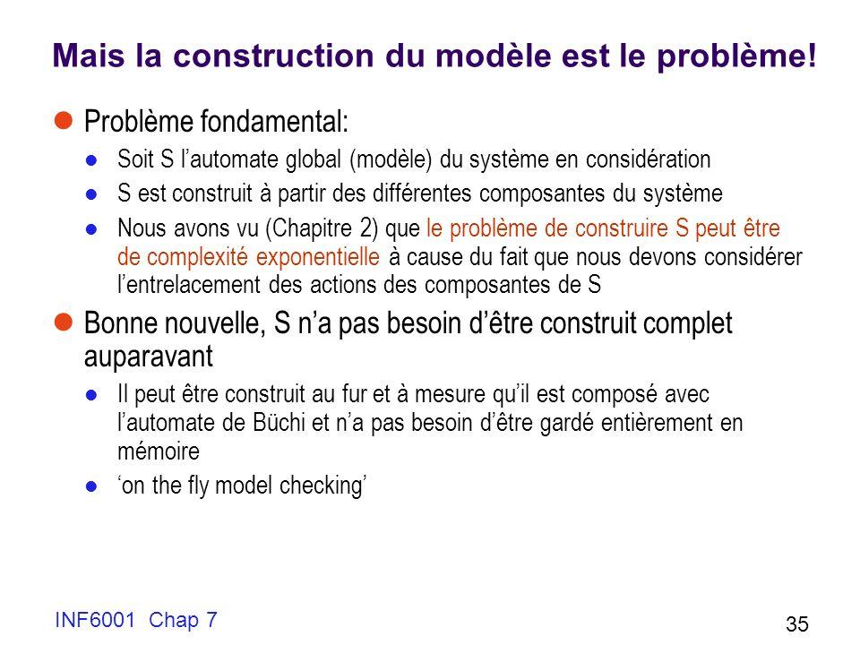 INF6001 Chap 7 35 Mais la construction du modèle est le problème! Problème fondamental: Soit S lautomate global (modèle) du système en considération S