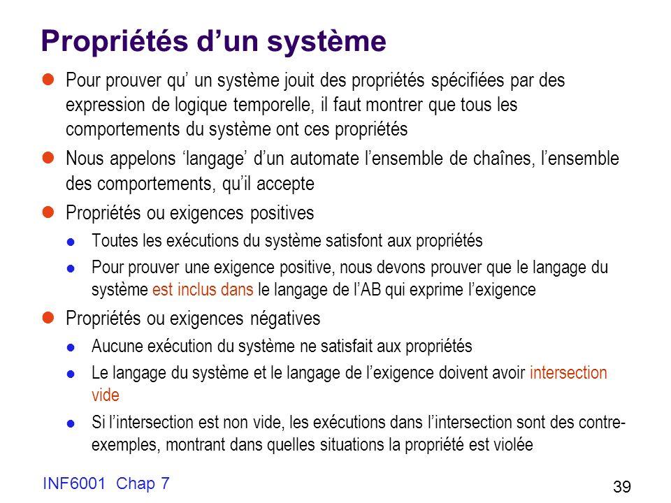 INF6001 Chap 7 39 Propriétés dun système Pour prouver qu un système jouit des propriétés spécifiées par des expression de logique temporelle, il faut