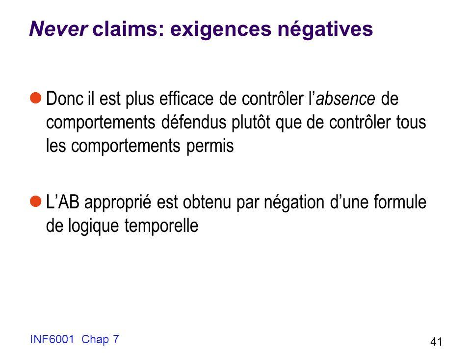 INF6001 Chap 7 41 Never claims: exigences négatives Donc il est plus efficace de contrôler l absence de comportements défendus plutôt que de contrôler
