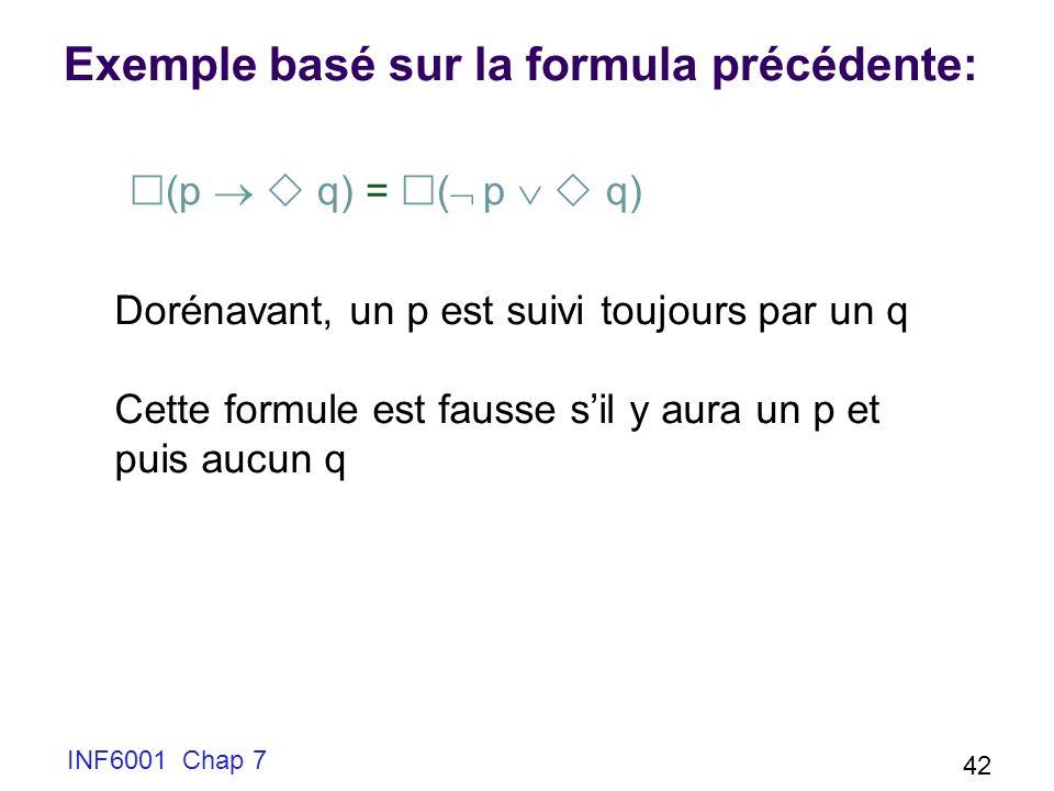 INF6001 Chap 7 42 Exemple basé sur la formula précédente: (p q) = ( p q) Dorénavant, un p est suivi toujours par un q Cette formule est fausse sil y aura un p et puis aucun q