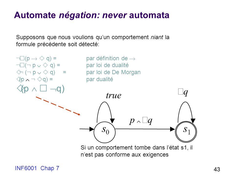 INF6001 Chap 7 43 Automate négation: never automata Supposons que nous voulions quun comportement niant la formule précédente soit détecté: (p q) =par définition de ( p q) = par loi de dualité ( p q)=par loi de De Morgan (p q) =par dualité (p q) s 0 s 1 true p q q Si un comportement tombe dans létat s1, il nest pas conforme aux exigences