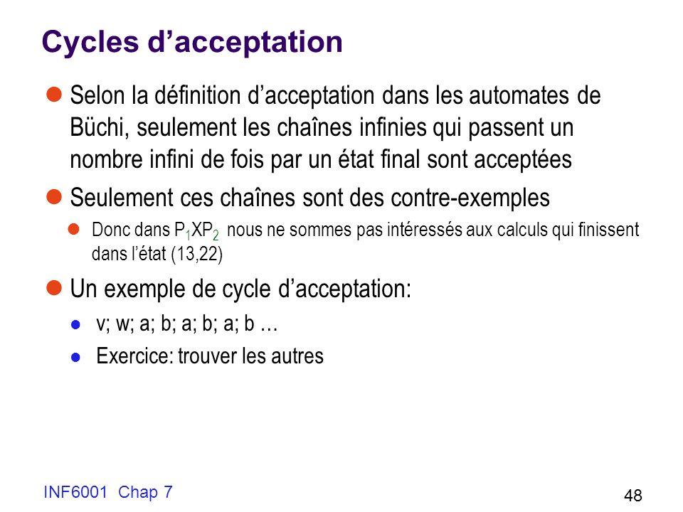 INF6001 Chap 7 48 Cycles dacceptation Selon la définition dacceptation dans les automates de Büchi, seulement les chaînes infinies qui passent un nombre infini de fois par un état final sont acceptées Seulement ces chaînes sont des contre-exemples Donc dans P 1 XP 2 nous ne sommes pas intéressés aux calculs qui finissent dans létat (13,22) Un exemple de cycle dacceptation: v; w; a; b; a; b; a; b … Exercice: trouver les autres