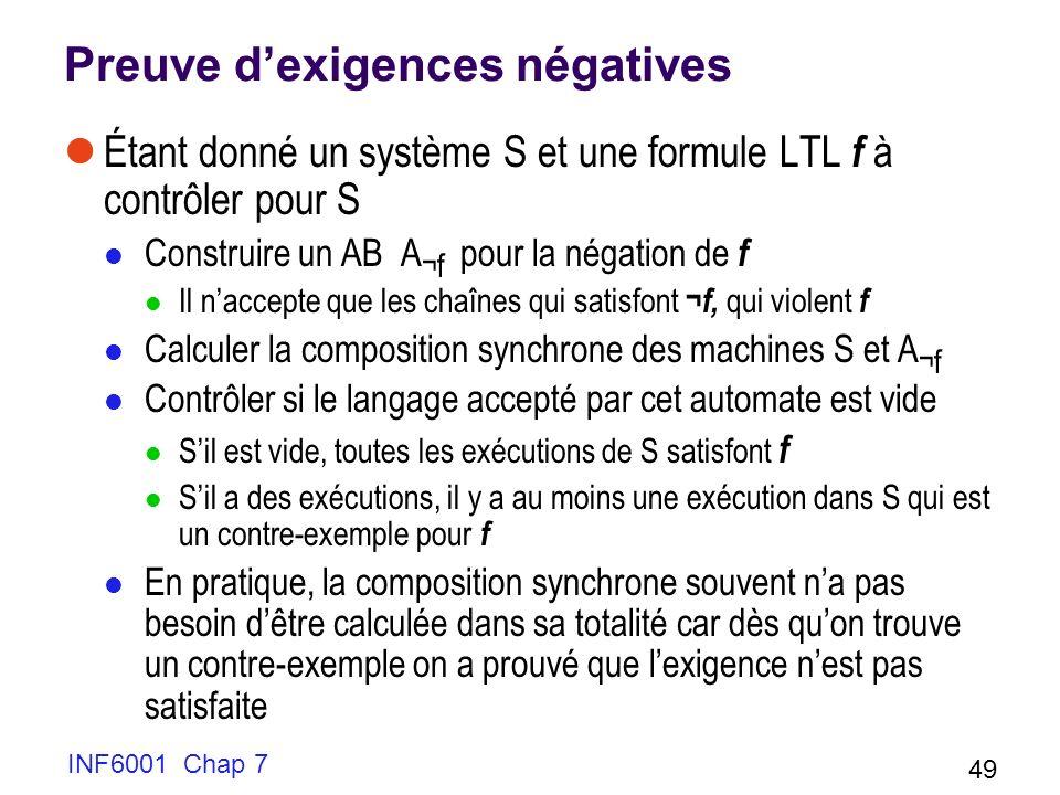 INF6001 Chap 7 49 Preuve dexigences négatives Étant donné un système S et une formule LTL f à contrôler pour S Construire un AB A ¬f pour la négation de f Il naccepte que les chaînes qui satisfont ¬f, qui violent f Calculer la composition synchrone des machines S et A ¬f Contrôler si le langage accepté par cet automate est vide Sil est vide, toutes les exécutions de S satisfont f Sil a des exécutions, il y a au moins une exécution dans S qui est un contre-exemple pour f En pratique, la composition synchrone souvent na pas besoin dêtre calculée dans sa totalité car dès quon trouve un contre-exemple on a prouvé que lexigence nest pas satisfaite