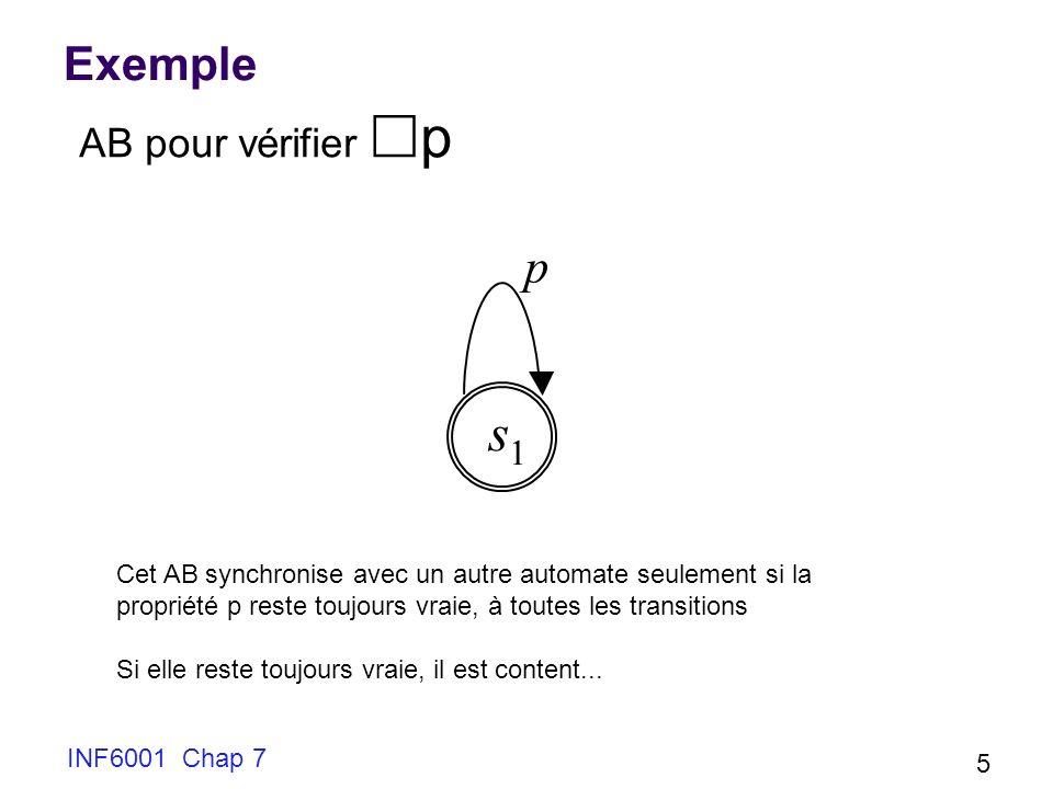 INF6001 Chap 7 5 Exemple s 1 p AB pour vérifier p Cet AB synchronise avec un autre automate seulement si la propriété p reste toujours vraie, à toutes