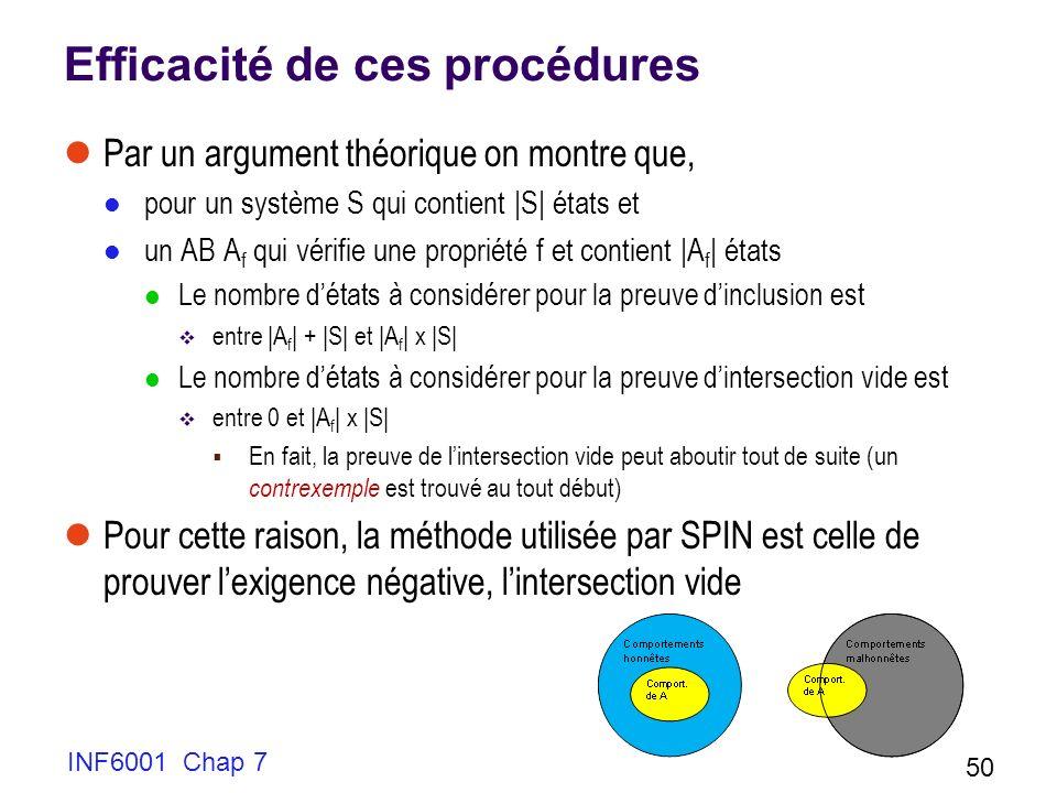 INF6001 Chap 7 50 Efficacité de ces procédures Par un argument théorique on montre que, pour un système S qui contient |S| états et un AB A f qui véri