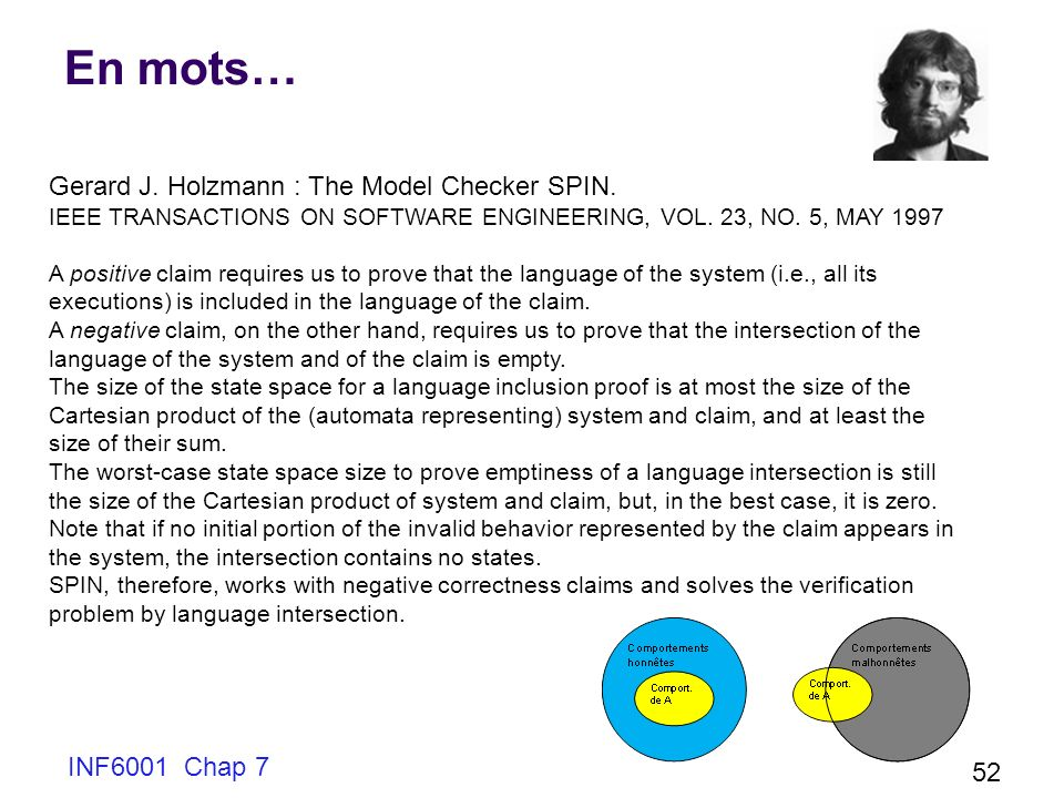 INF6001 Chap 7 52 En mots… Gerard J. Holzmann : The Model Checker SPIN. IEEE TRANSACTIONS ON SOFTWARE ENGINEERING, VOL. 23, NO. 5, MAY 1997 A positive