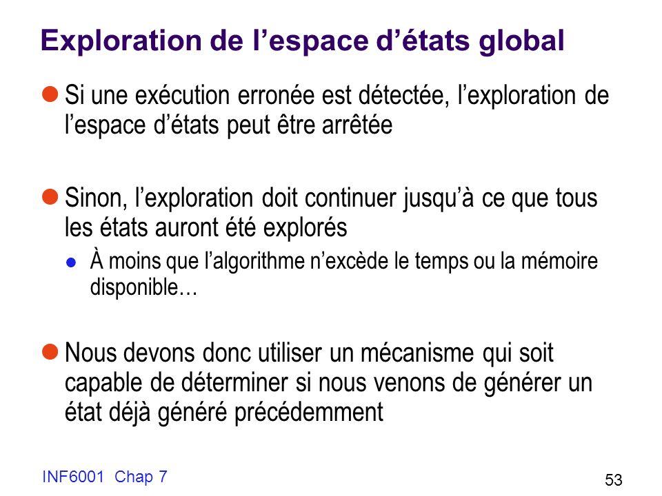 INF6001 Chap 7 53 Exploration de lespace détats global Si une exécution erronée est détectée, lexploration de lespace détats peut être arrêtée Sinon,