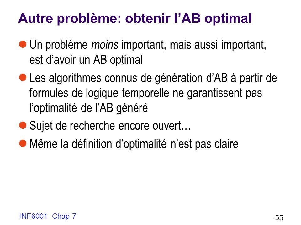 INF6001 Chap 7 55 Autre problème: obtenir lAB optimal Un problème moins important, mais aussi important, est davoir un AB optimal Les algorithmes connus de génération dAB à partir de formules de logique temporelle ne garantissent pas loptimalité de lAB généré Sujet de recherche encore ouvert… Même la définition doptimalité nest pas claire
