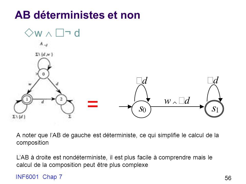 INF6001 Chap 7 56 AB déterministes et non w ¬ d s 0 s 1 d w d d À noter que lAB de gauche est déterministe, ce qui simplifie le calcul de la composition LAB à droite est nondéterministe, il est plus facile à comprendre mais le calcul de la composition peut être plus complexe =