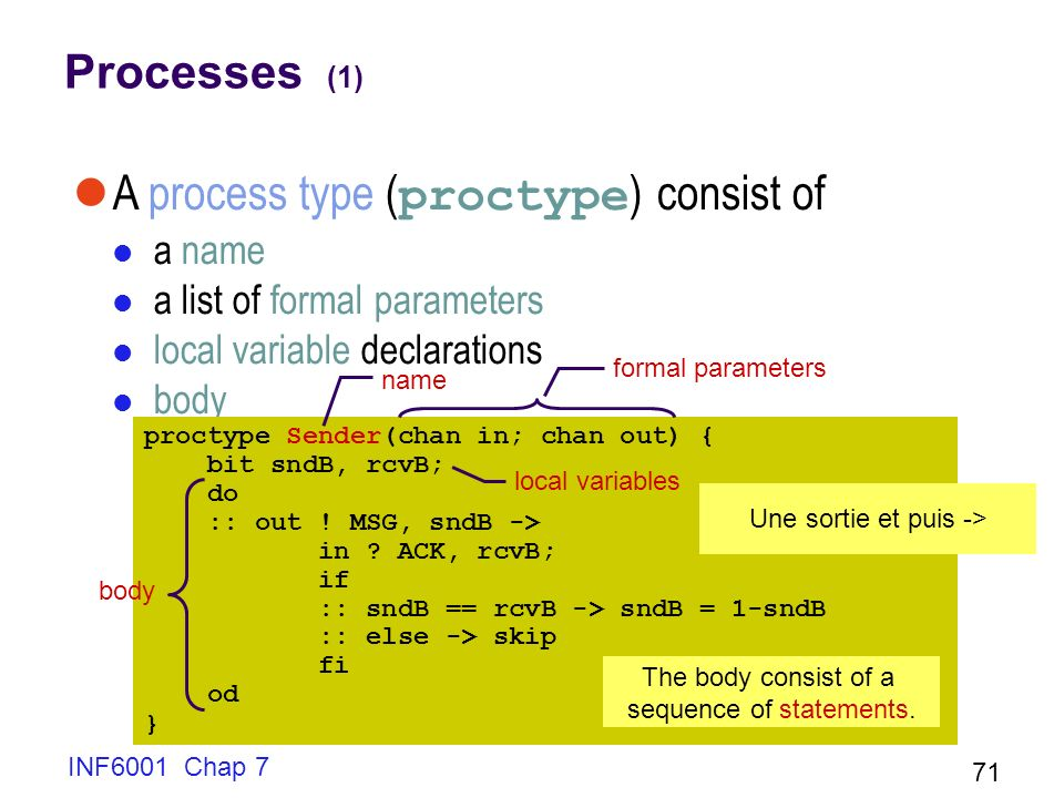 INF6001 Chap 7 71 Processes (1) A process type ( proctype ) consist of a name a list of formal parameters local variable declarations body proctype Sender(chan in; chan out) { bit sndB, rcvB; do :: out .