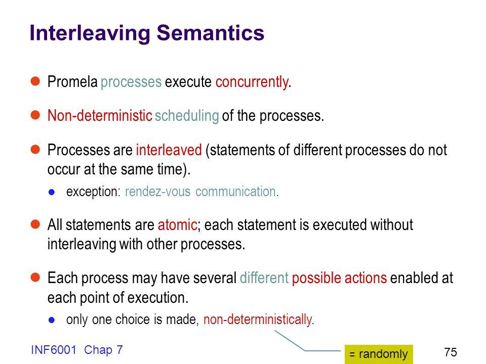 INF6001 Chap 7 75 Interleaving Semantics Promela processes execute concurrently. Non-deterministic scheduling of the processes. Processes are interlea