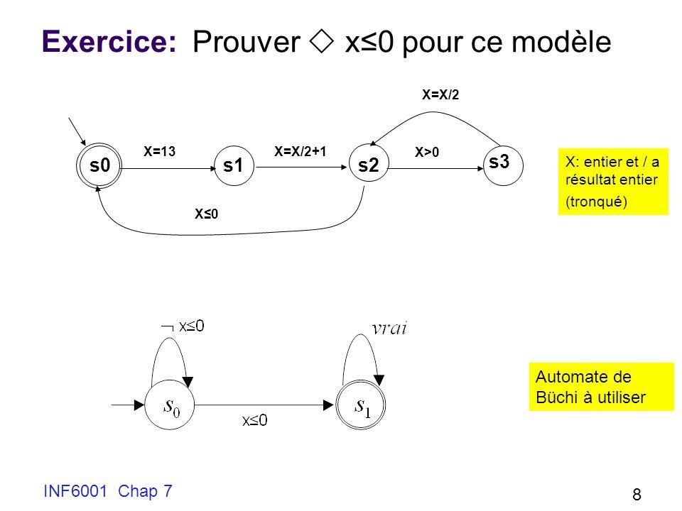 Exercice: INF6001 Chap 7 8 X=13X=X/2+1 X>0 X0X0 s0 s1 s2 s3 X: entier et / a résultat entier (tronqué) Prouver x0 pour ce modèle Automate de Büchi à utiliser X=X/2