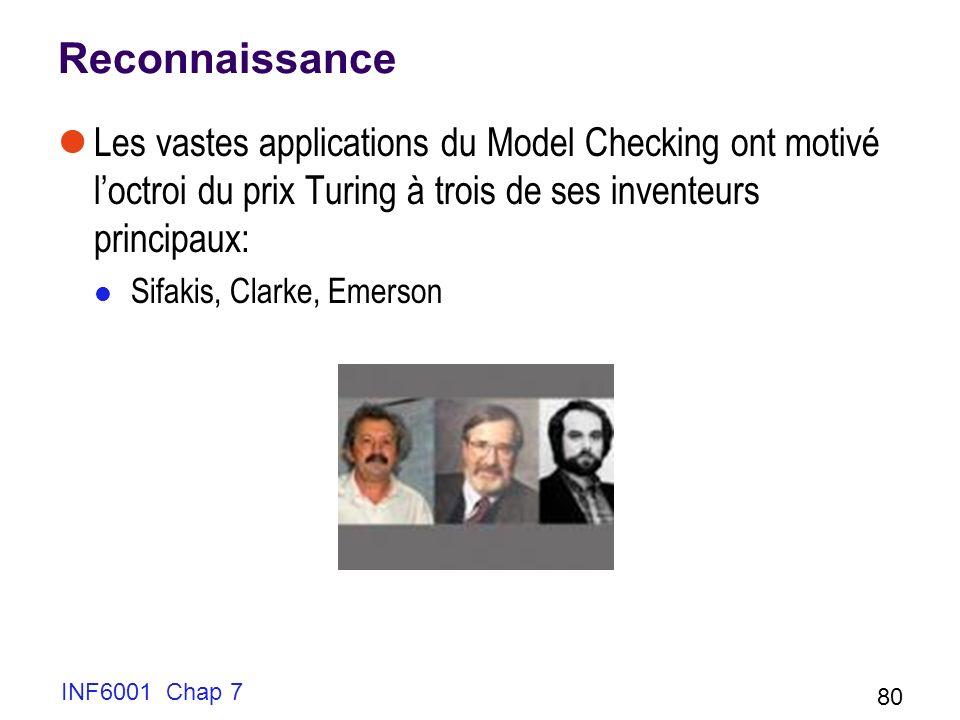 Reconnaissance Les vastes applications du Model Checking ont motivé loctroi du prix Turing à trois de ses inventeurs principaux: Sifakis, Clarke, Emerson INF6001 Chap 7 80