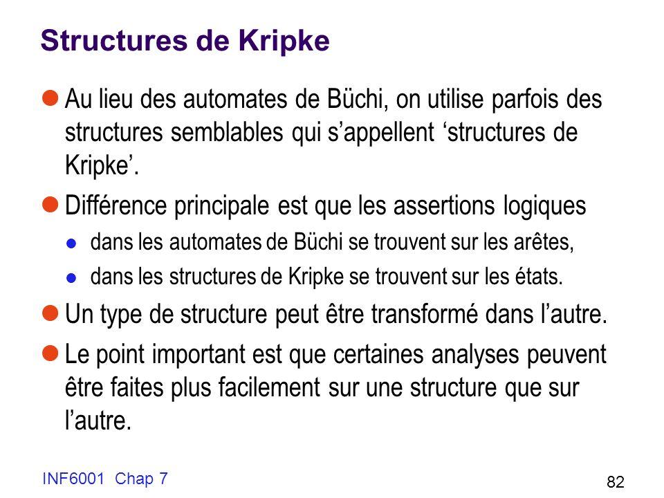 Structures de Kripke Au lieu des automates de Büchi, on utilise parfois des structures semblables qui sappellent structures de Kripke. Différence prin