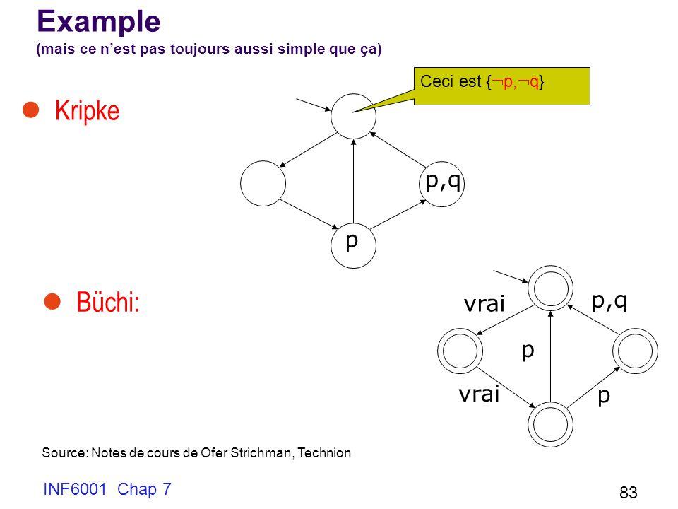 INF6001 Chap 7 83 Example (mais ce nest pas toujours aussi simple que ça) Kripke p,q p Büchi: p,q vrai p p Ceci est { p, q} Source: Notes de cours de