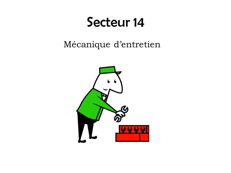 Secteur 14 Mécanique dentretien